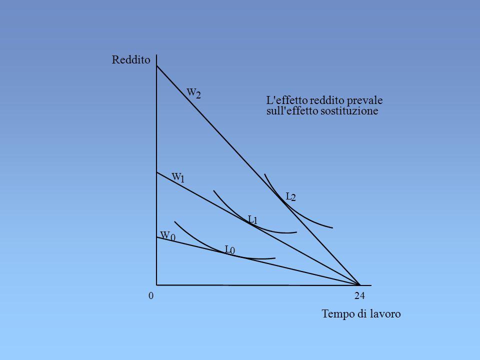 L effetto reddito prevale sull effetto sostituzione