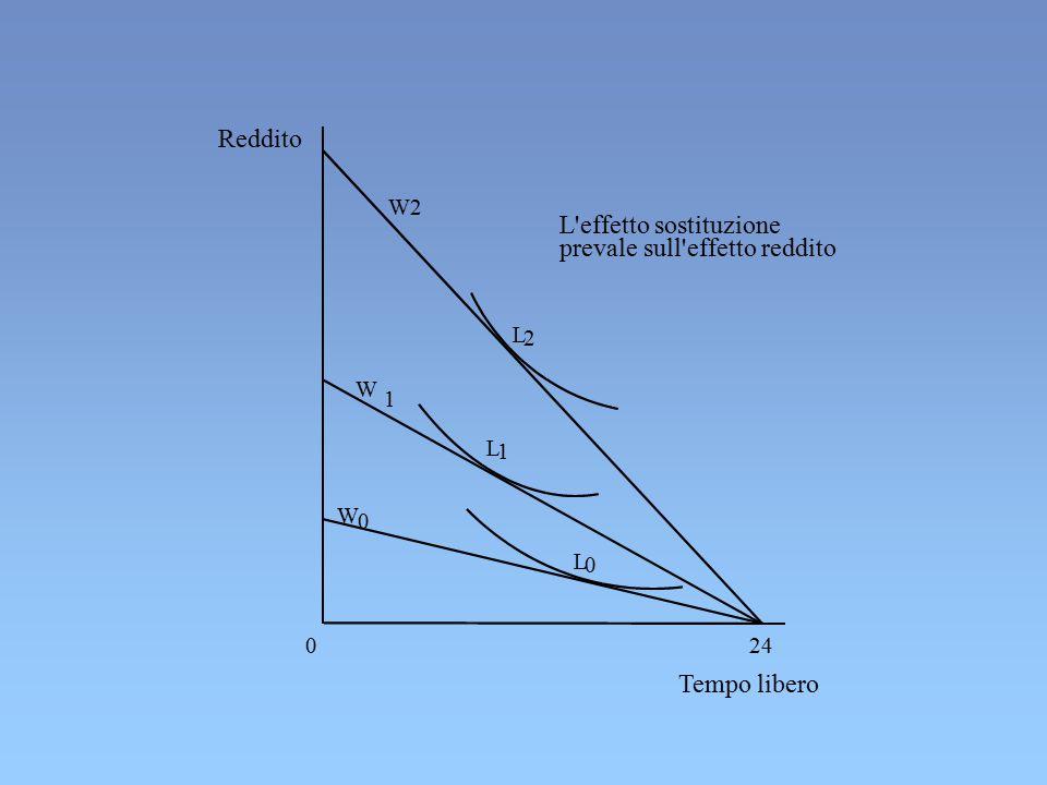 L effetto sostituzione prevale sull effetto reddito