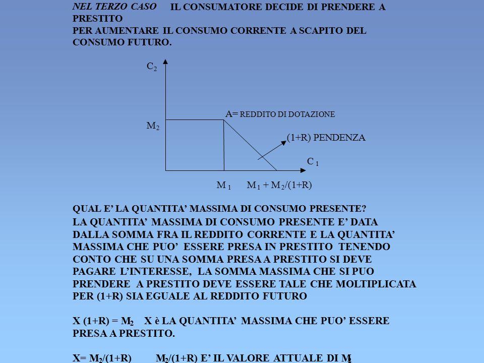 LA QUANTITA' MASSIMA DI CONSUMO PRESENTE E' DATA