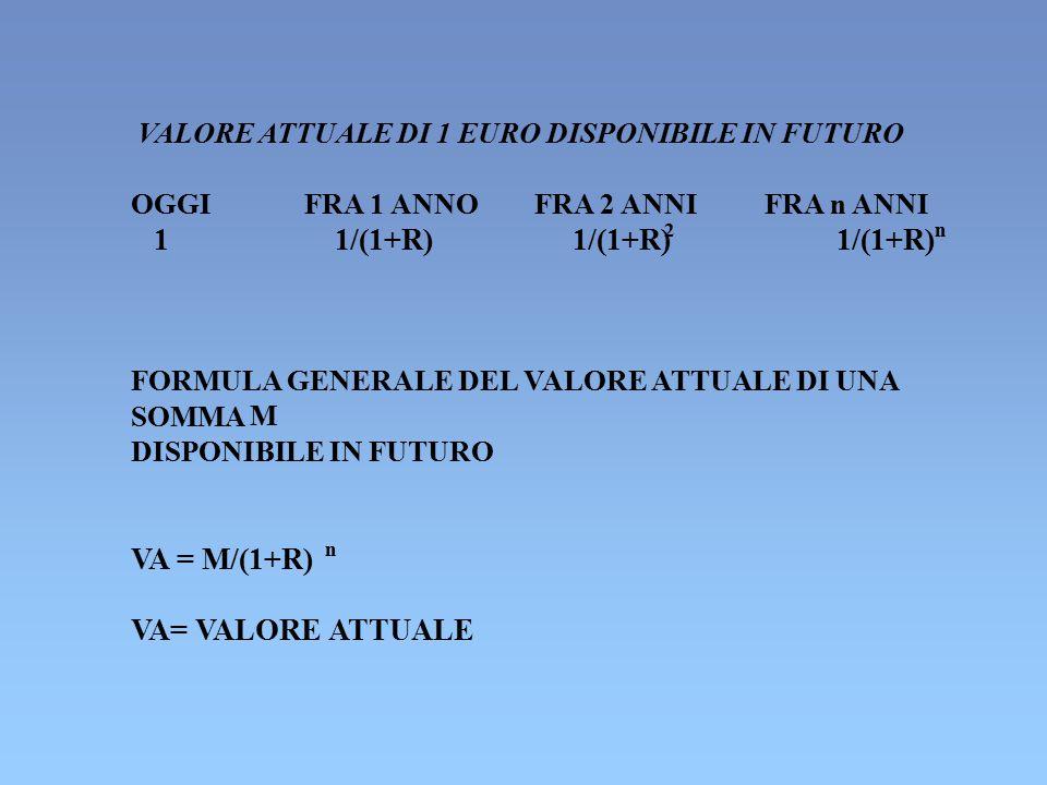 1 1/(1+R) 1/(1+R) 1/(1+R) VA = M/(1+R) VA= VALORE ATTUALE