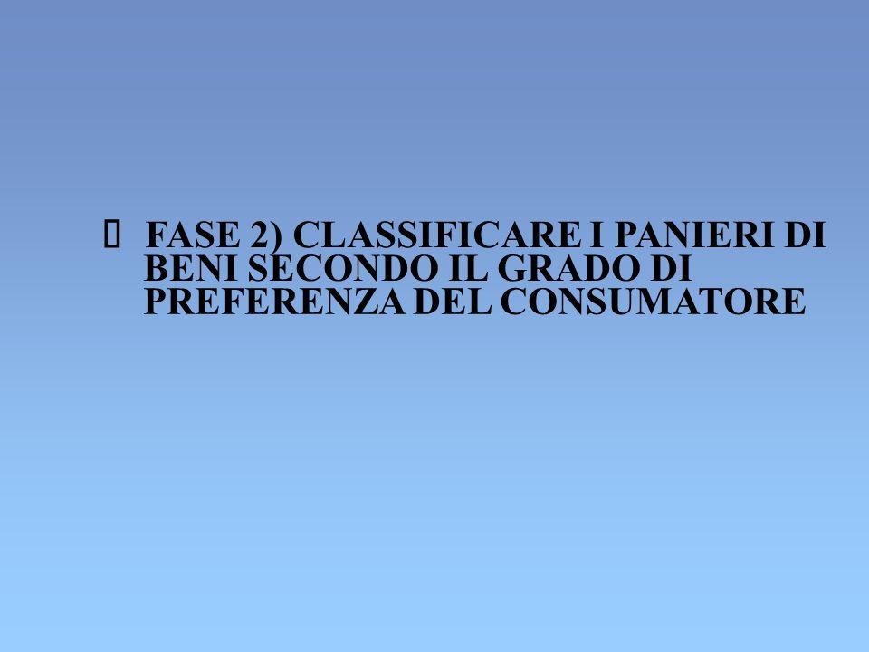 Ø FASE 2) CLASSIFICARE I PANIERI DI BENI SECONDO IL GRADO DI PREFERENZA DEL CONSUMATORE