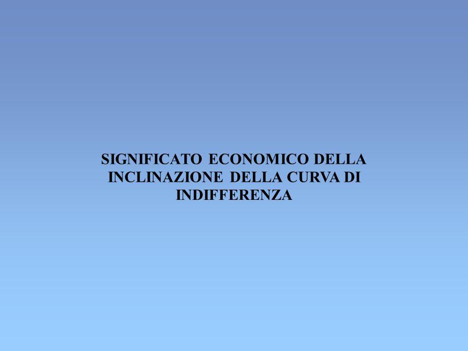 SIGNIFICATO ECONOMICO DELLA INCLINAZIONE DELLA CURVA DI