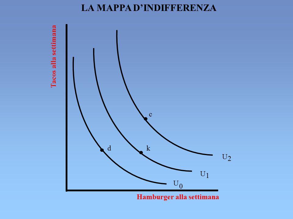 LA MAPPA D'INDIFFERENZA
