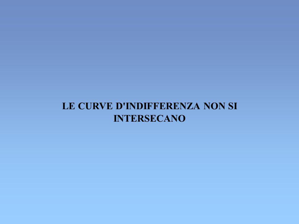 LE CURVE D INDIFFERENZA NON SI