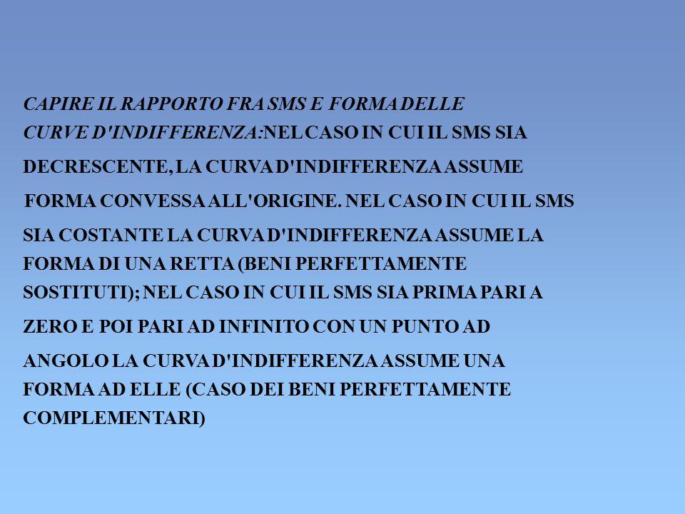 CAPIRE IL RAPPORTO FRA SMS E FORMA DELLE