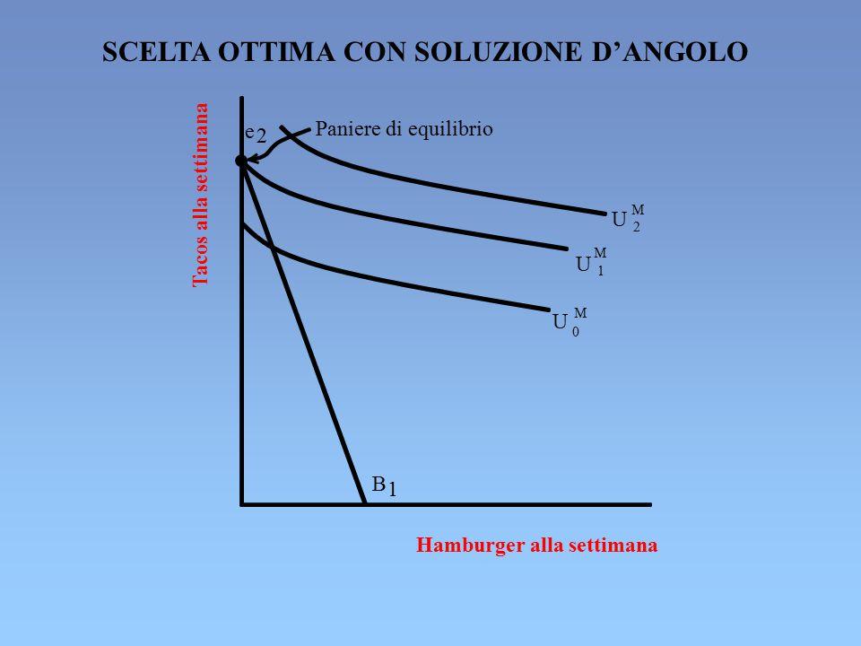 SCELTA OTTIMA CON SOLUZIONE D'ANGOLO