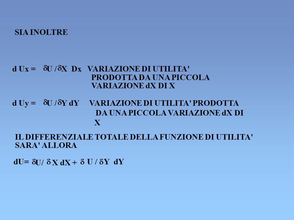 SIA INOLTRE d Ux = d. U / d. X Dx VARIAZIONE DI UTILITA PRODOTTA DA UNA PICCOLA. VARIAZIONE dX DI X.