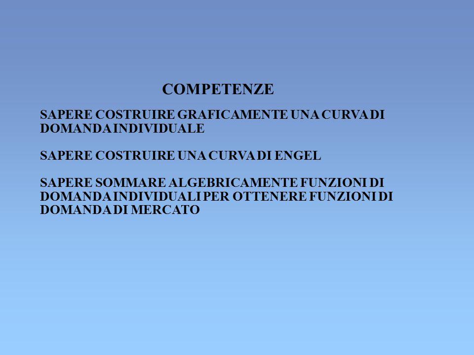 COMPETENZE SAPERE COSTRUIRE GRAFICAMENTE UNA CURVA DI