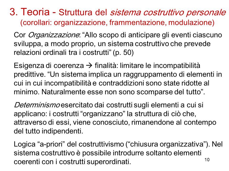 3. Teoria - Struttura del sistema costruttivo personale (corollari: organizzazione, frammentazione, modulazione)