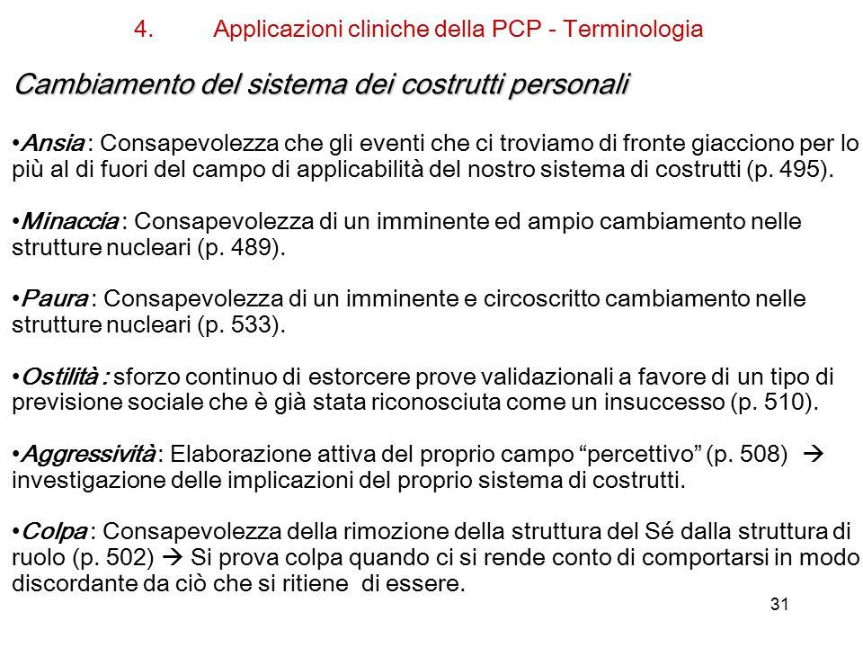 Applicazioni cliniche della PCP - Terminologia