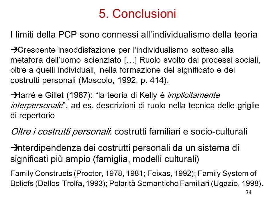 5. Conclusioni I limiti della PCP sono connessi all'individualismo della teoria.
