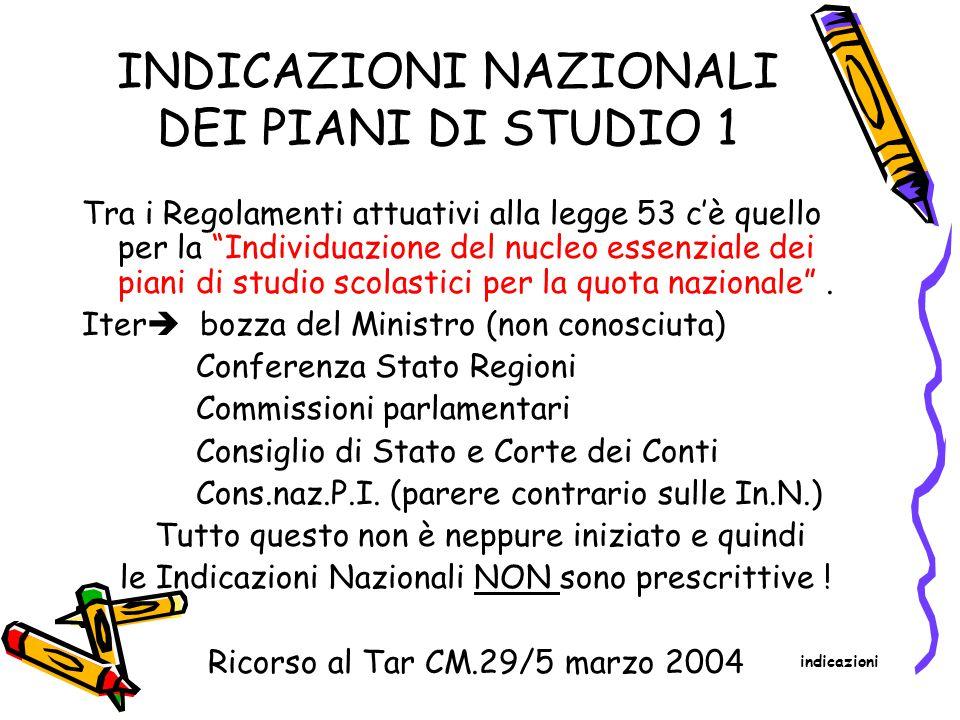 INDICAZIONI NAZIONALI DEI PIANI DI STUDIO 1