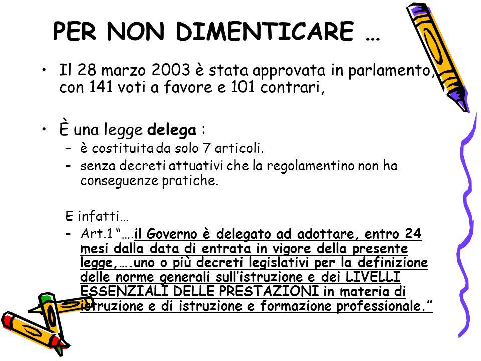 PER NON DIMENTICARE … Il 28 marzo 2003 è stata approvata in parlamento, con 141 voti a favore e 101 contrari,