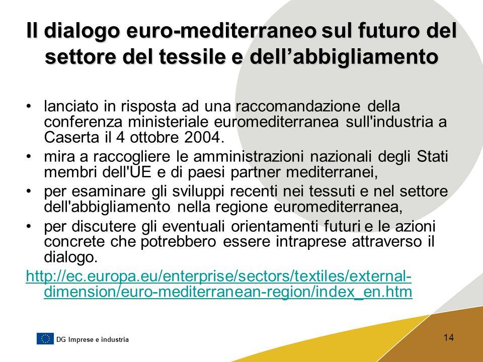 Il dialogo euro-mediterraneo sul futuro del settore del tessile e dell'abbigliamento