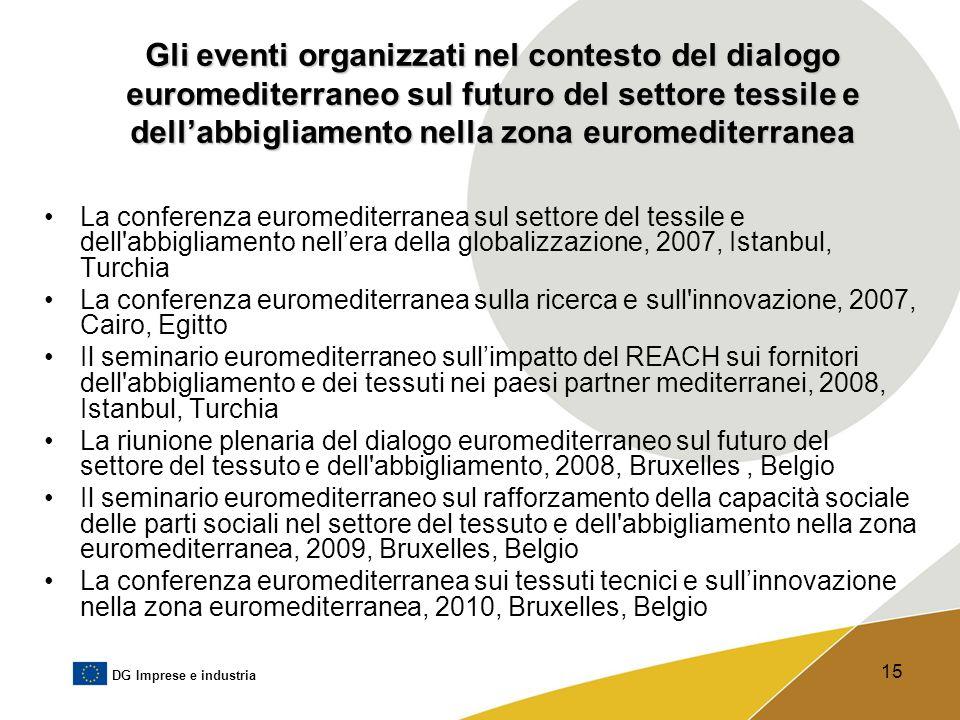 Gli eventi organizzati nel contesto del dialogo euromediterraneo sul futuro del settore tessile e dell'abbigliamento nella zona euromediterranea