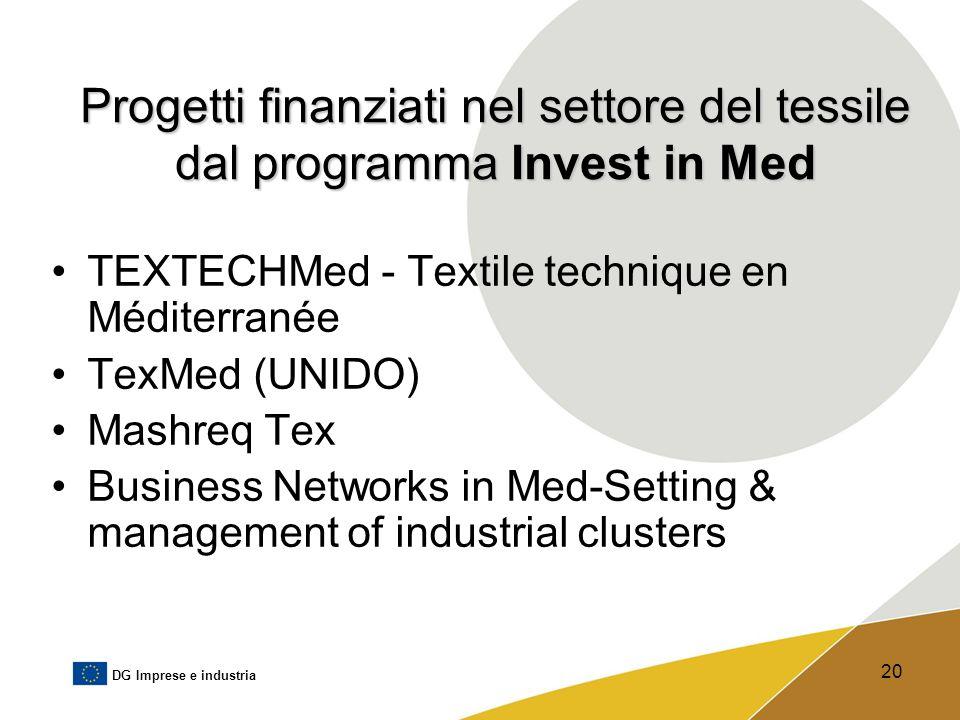 Progetti finanziati nel settore del tessile dal programma Invest in Med