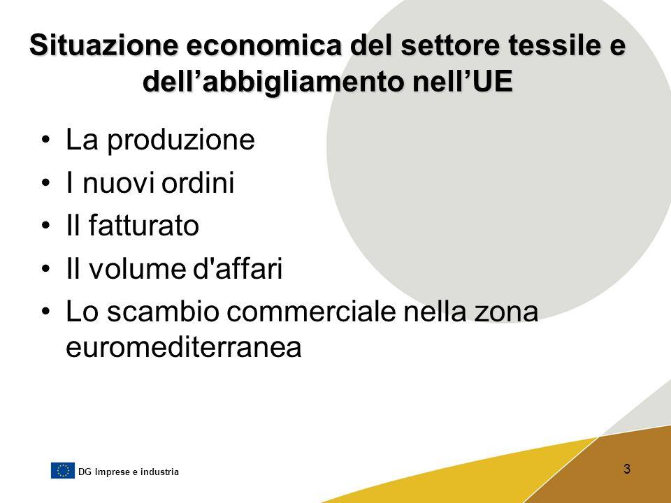 Situazione economica del settore tessile e dell'abbigliamento nell'UE