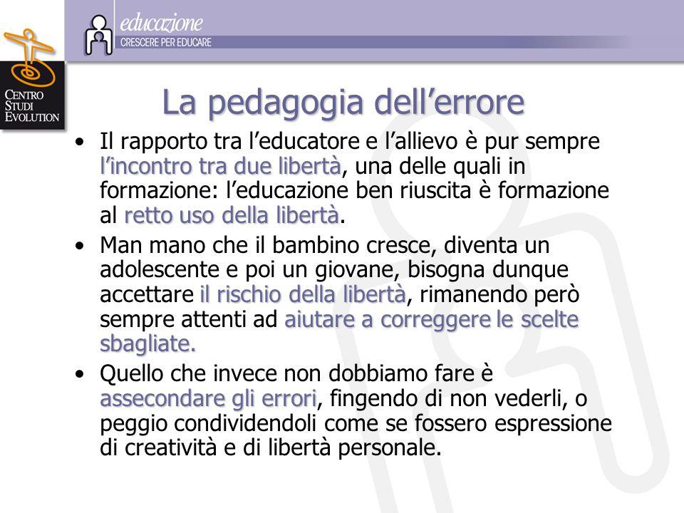 La pedagogia dell'errore