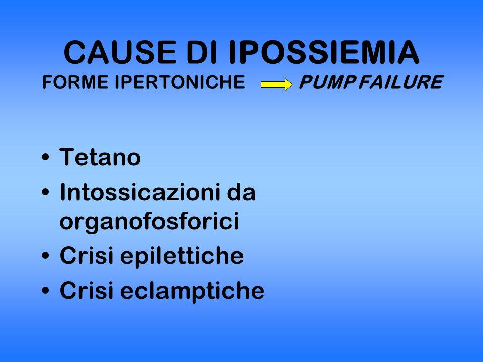 CAUSE DI IPOSSIEMIA FORME IPERTONICHE PUMP FAILURE