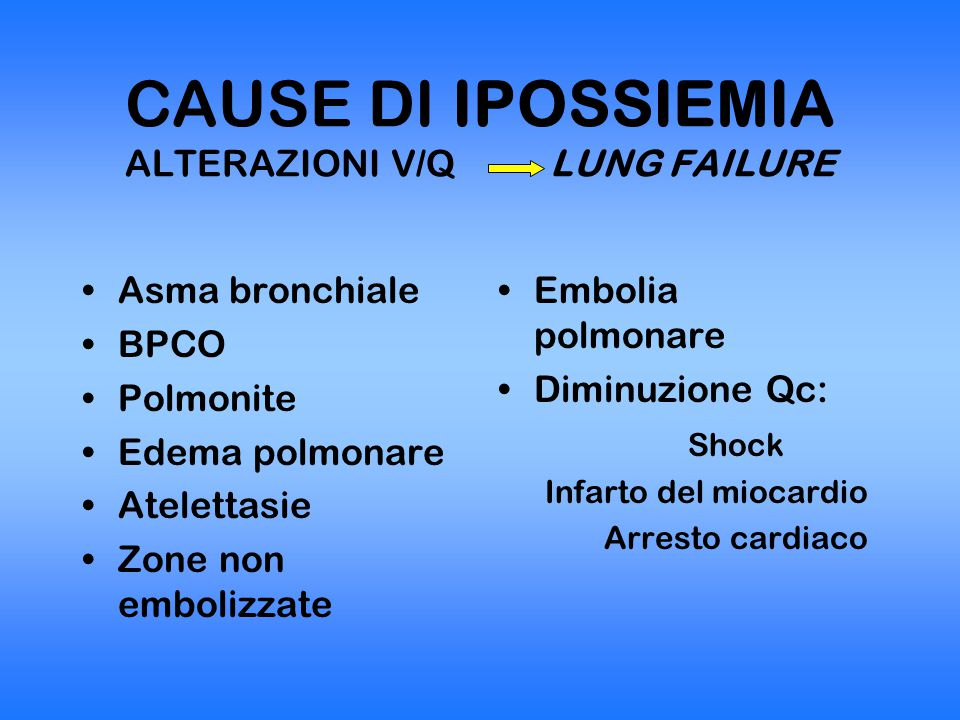 CAUSE DI IPOSSIEMIA ALTERAZIONI V/Q LUNG FAILURE