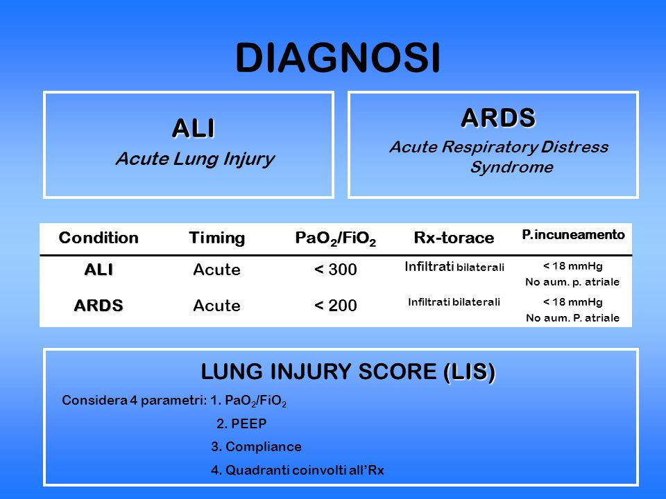 DIAGNOSI ARDS ALI LUNG INJURY SCORE (LIS) Acute Lung Injury