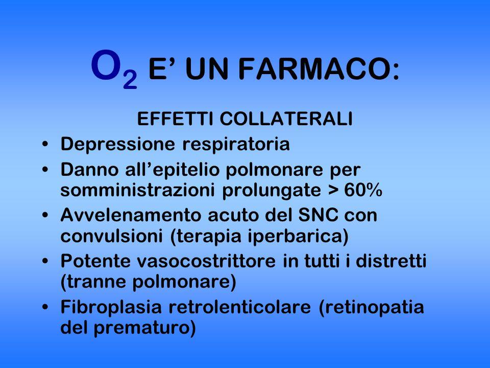 O2 E' UN FARMACO: EFFETTI COLLATERALI Depressione respiratoria