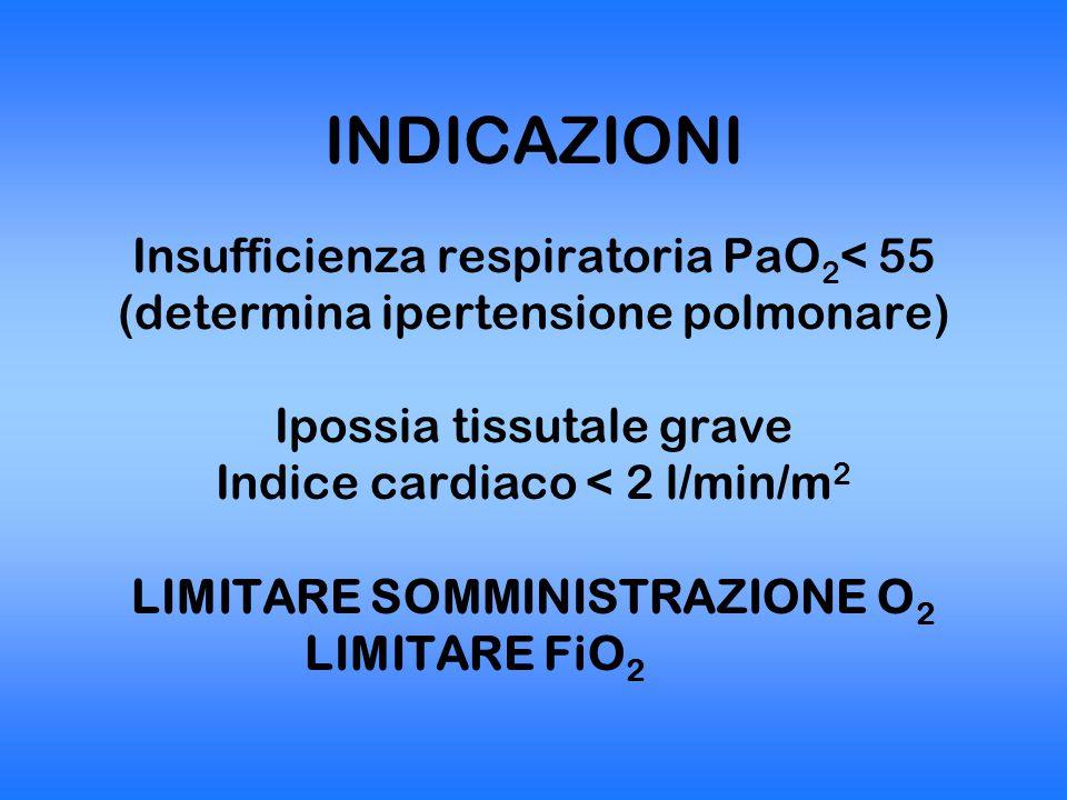 INDICAZIONI Insufficienza respiratoria PaO2< 55