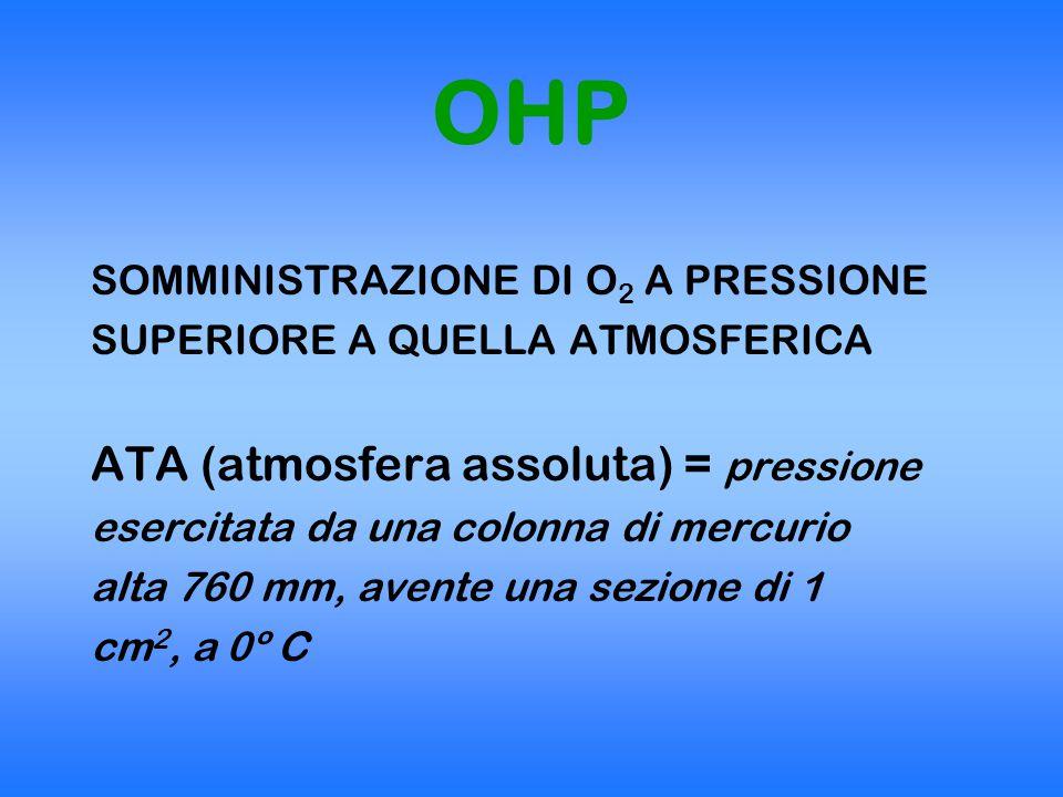 OHP ATA (atmosfera assoluta) = pressione