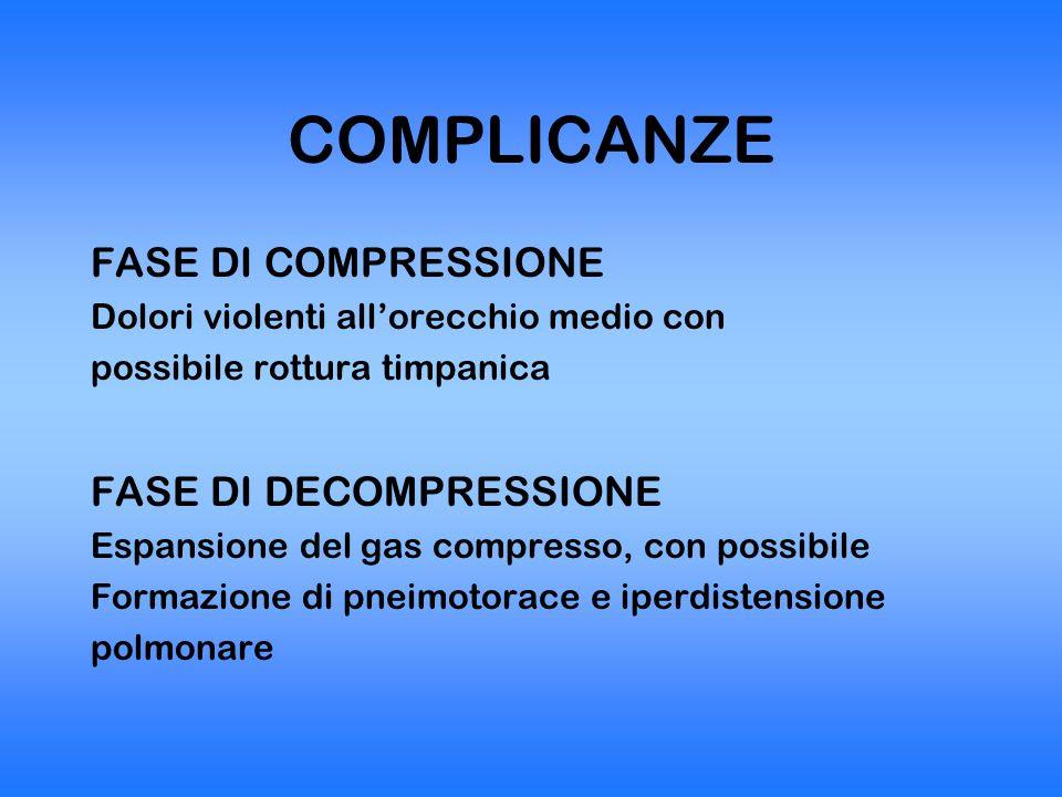 COMPLICANZE FASE DI COMPRESSIONE FASE DI DECOMPRESSIONE