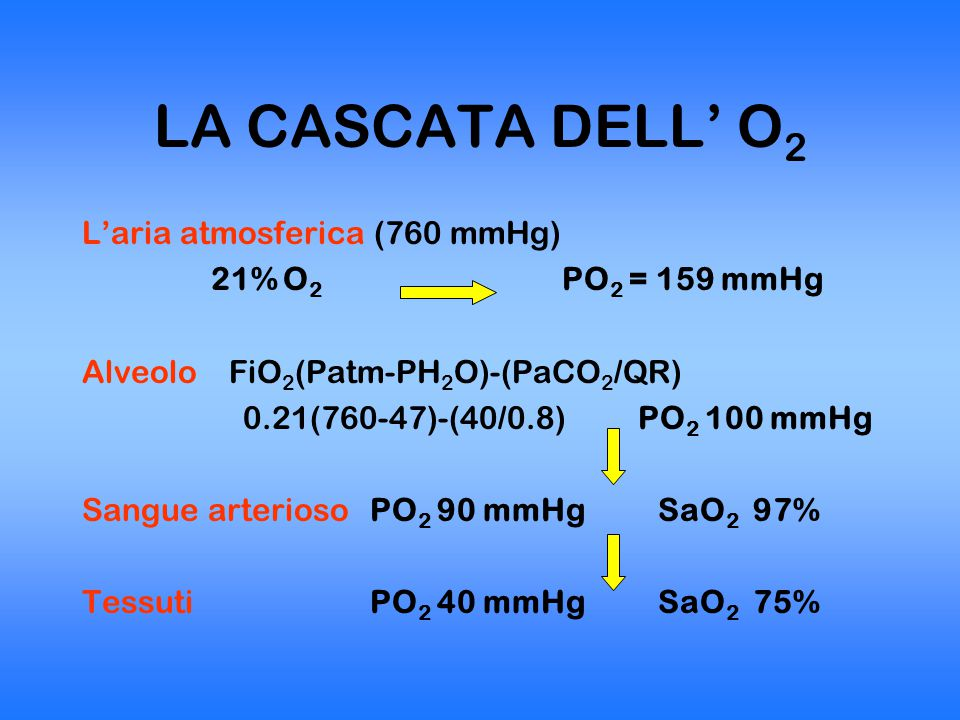 LA CASCATA DELL' O2