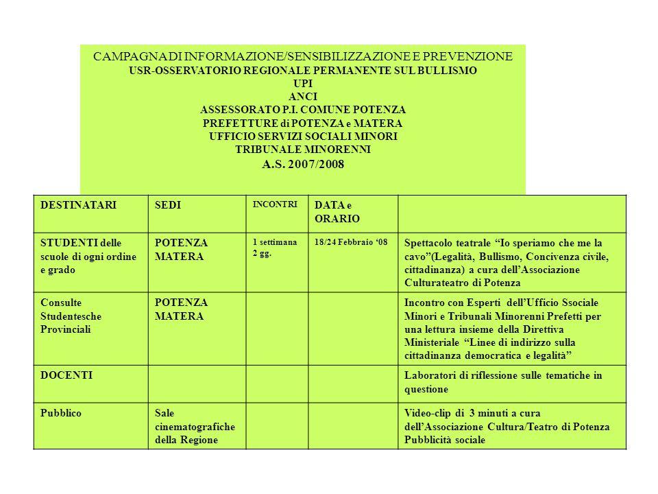 USR-OSSERVATORIO REGIONALE PERMANENTE SUL BULLISMO