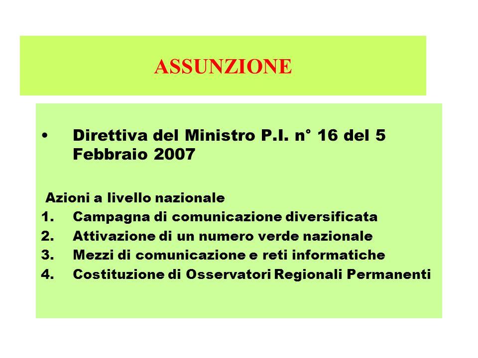 ASSUNZIONE Direttiva del Ministro P.I. n° 16 del 5 Febbraio 2007