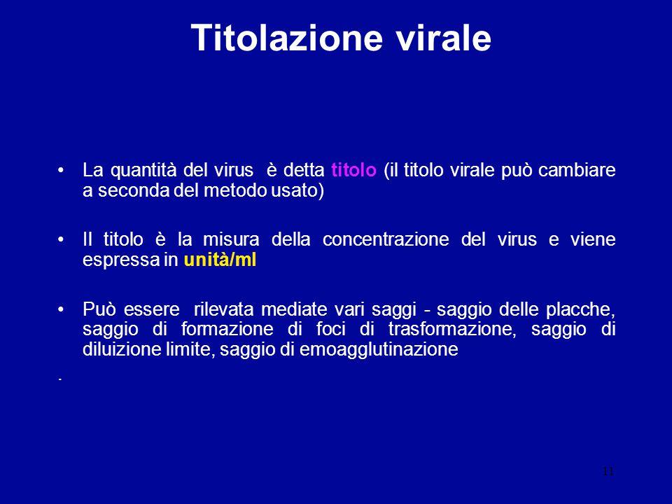 Titolazione virale La quantità del virus è detta titolo (il titolo virale può cambiare a seconda del metodo usato)