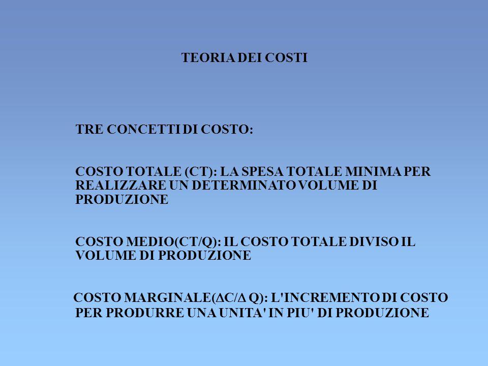 TEORIA DEI COSTI TRE CONCETTI DI COSTO: COSTO TOTALE (CT): LA SPESA TOTALE MINIMA PER. REALIZZARE UN DETERMINATO VOLUME DI.