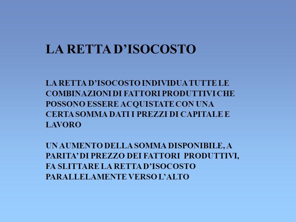 LA RETTA D'ISOCOSTO LA RETTA D'ISOCOSTO INDIVIDUA TUTTE LE