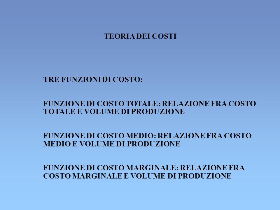 TEORIA DEI COSTI TRE FUNZIONI DI COSTO: FUNZIONE DI COSTO TOTALE: RELAZIONE FRA COSTO. TOTALE E VOLUME DI PRODUZIONE.