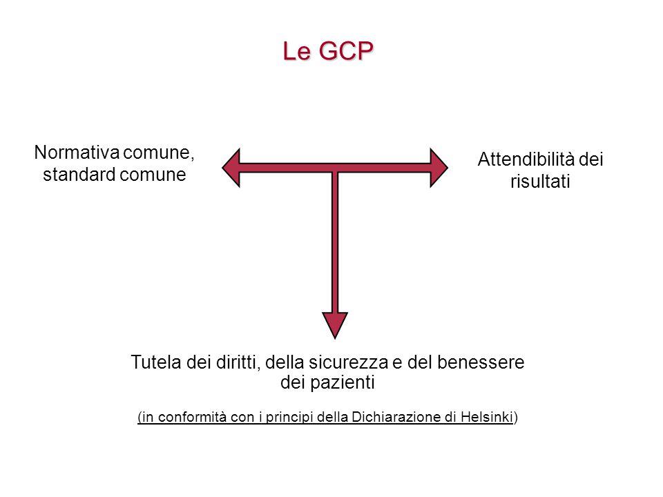 Le GCP Normativa comune, standard comune Attendibilità dei risultati