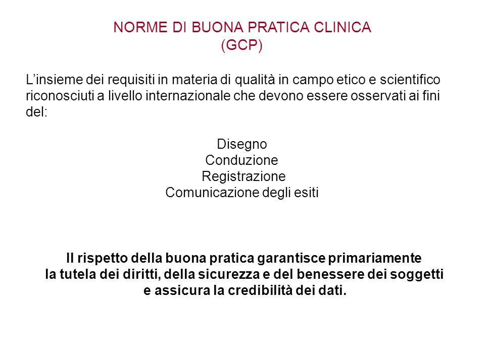 NORME DI BUONA PRATICA CLINICA (GCP)