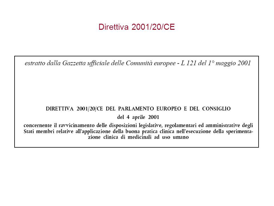 Direttiva 2001/20/CE Osservanza assume legalità assoluta che diventa DIRETTIVA EUROPEA nel 2001 emanata dal parlamento europeo.