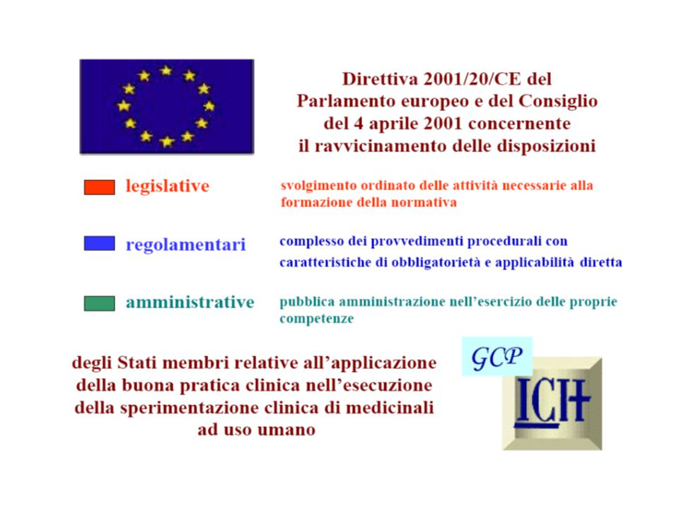 Comprende disposizioni legislative, regolamentari e amministrative degli stati membri che riguardano applicazione delle GCP
