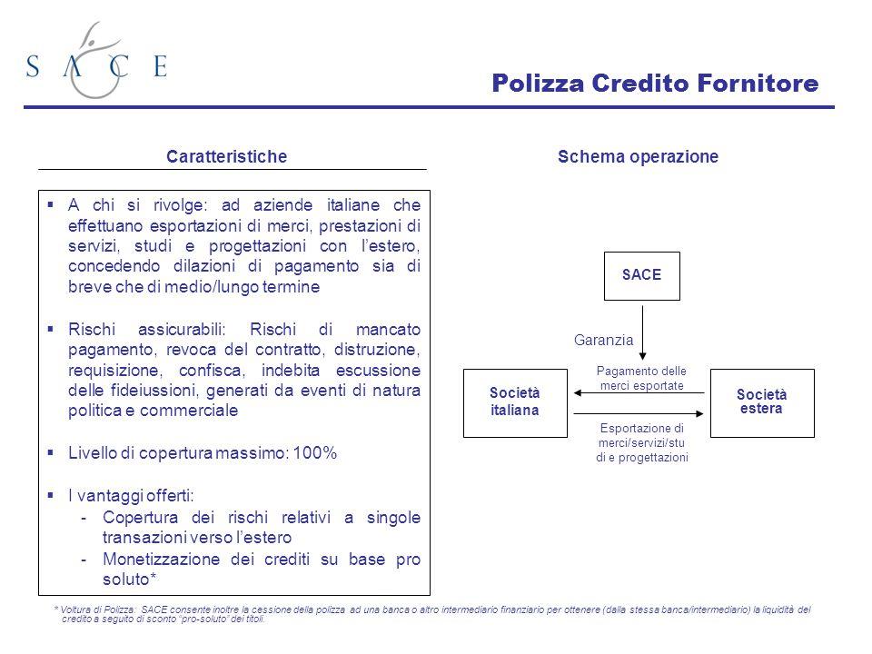Polizza Credito Fornitore