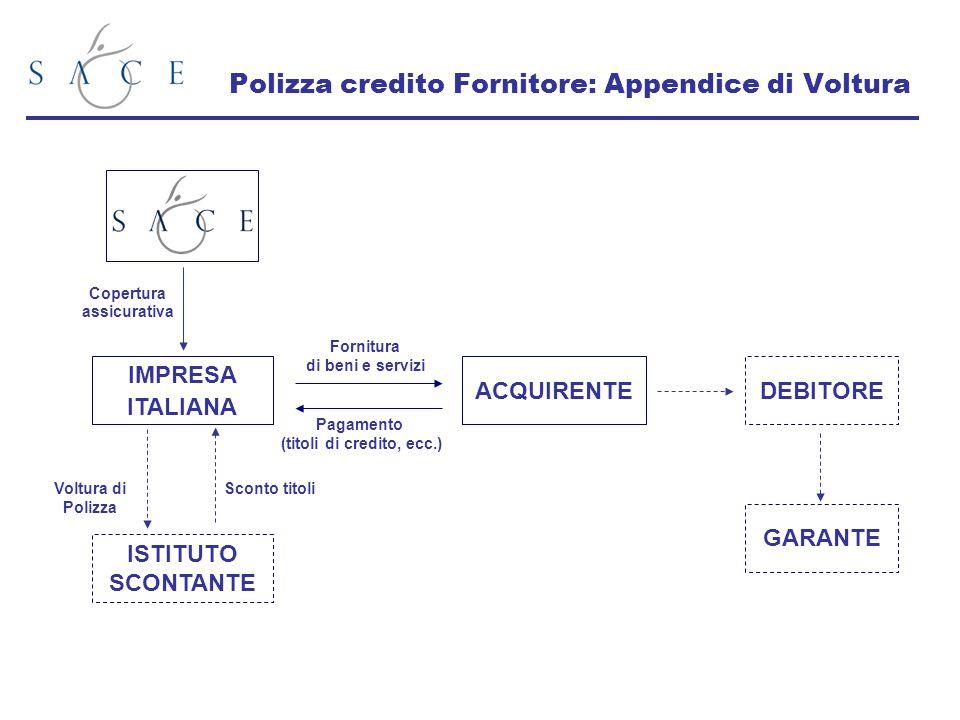 Polizza credito Fornitore: Appendice di Voltura