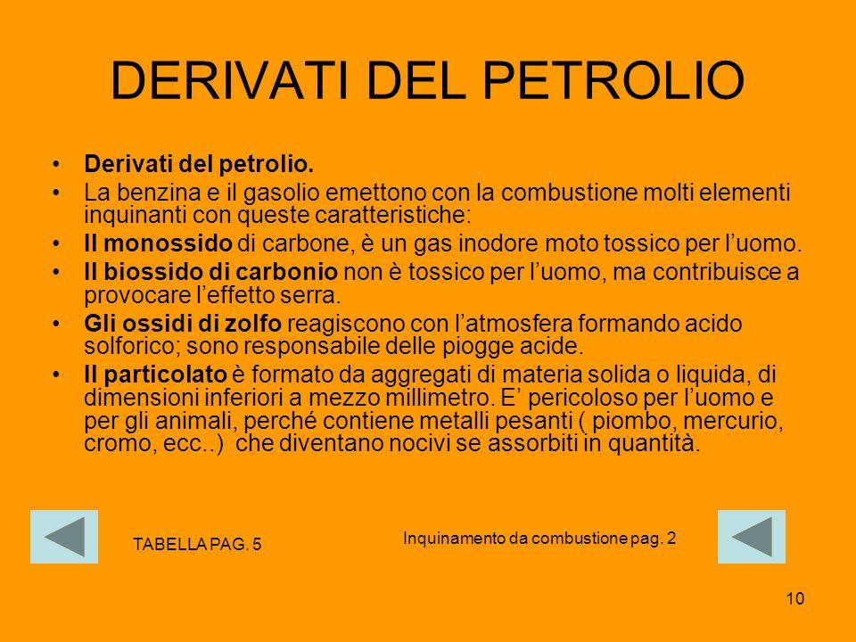 DERIVATI DEL PETROLIO Derivati del petrolio.