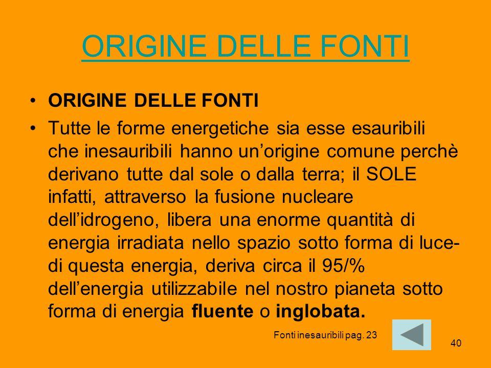 ORIGINE DELLE FONTI ORIGINE DELLE FONTI