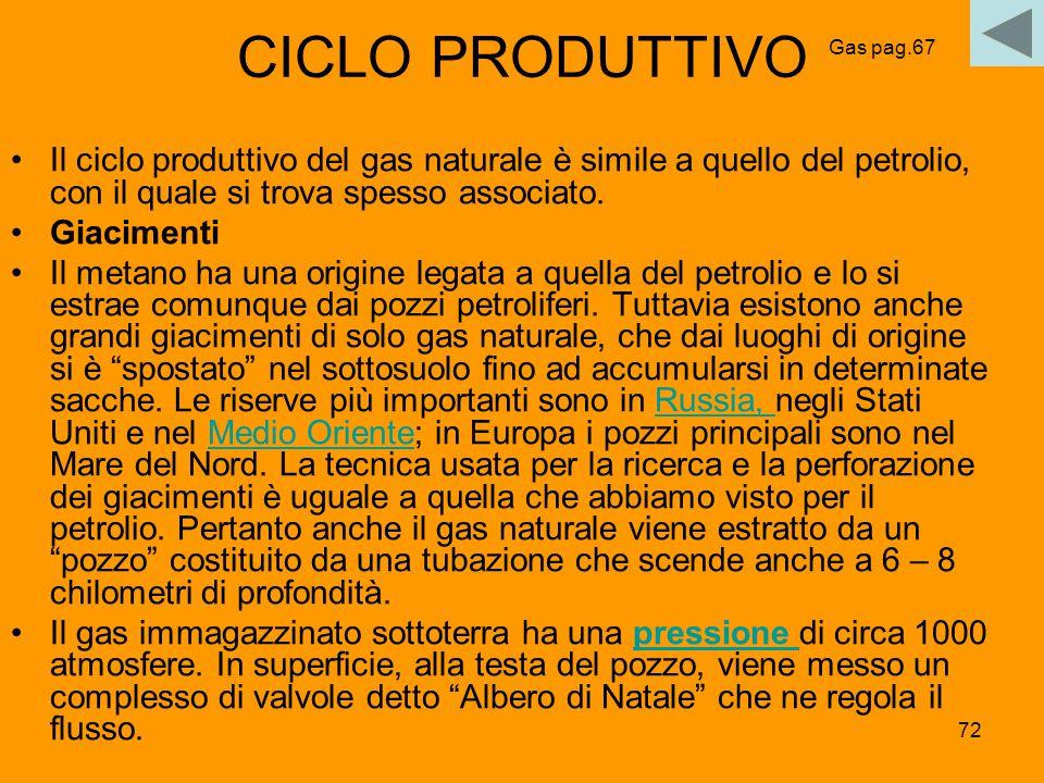 CICLO PRODUTTIVO Gas pag.67. Il ciclo produttivo del gas naturale è simile a quello del petrolio, con il quale si trova spesso associato.