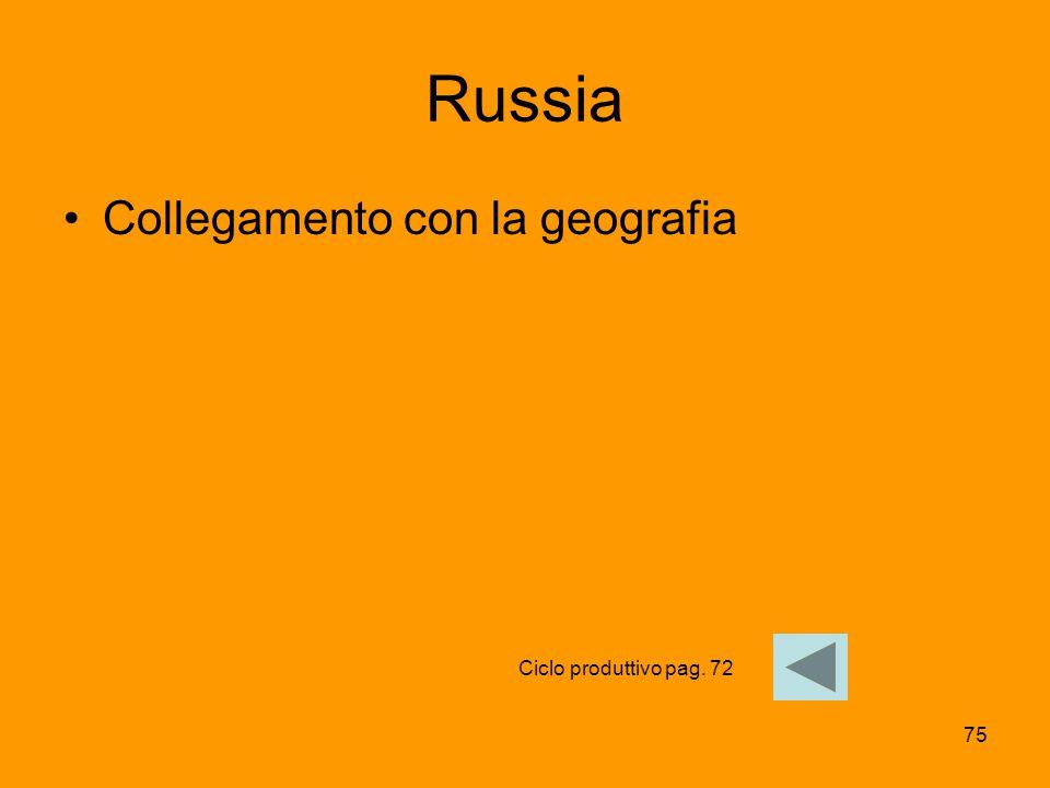 Russia Collegamento con la geografia Ciclo produttivo pag. 72