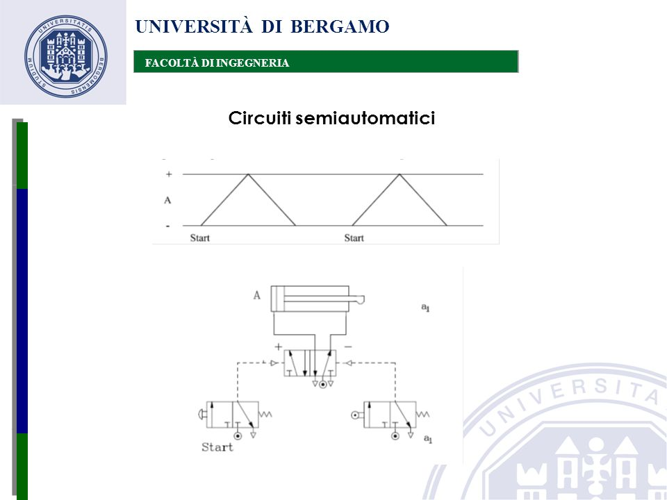 Circuiti semiautomatici