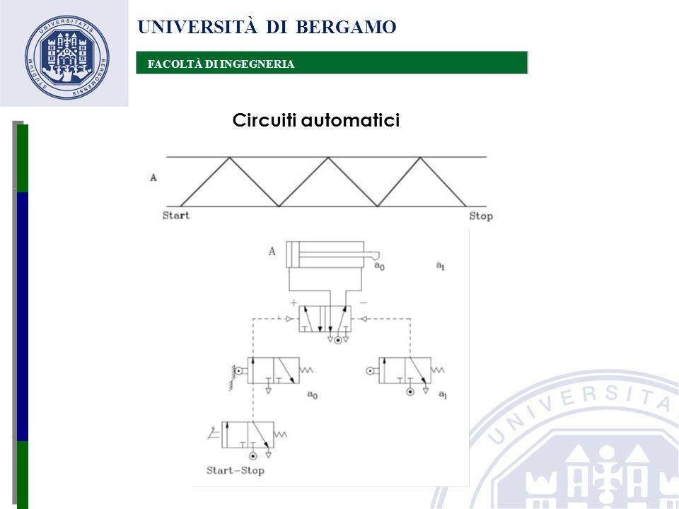UNIVERSITÀ DI BERGAMO FACOLTÀ DI INGEGNERIA Circuiti automatici
