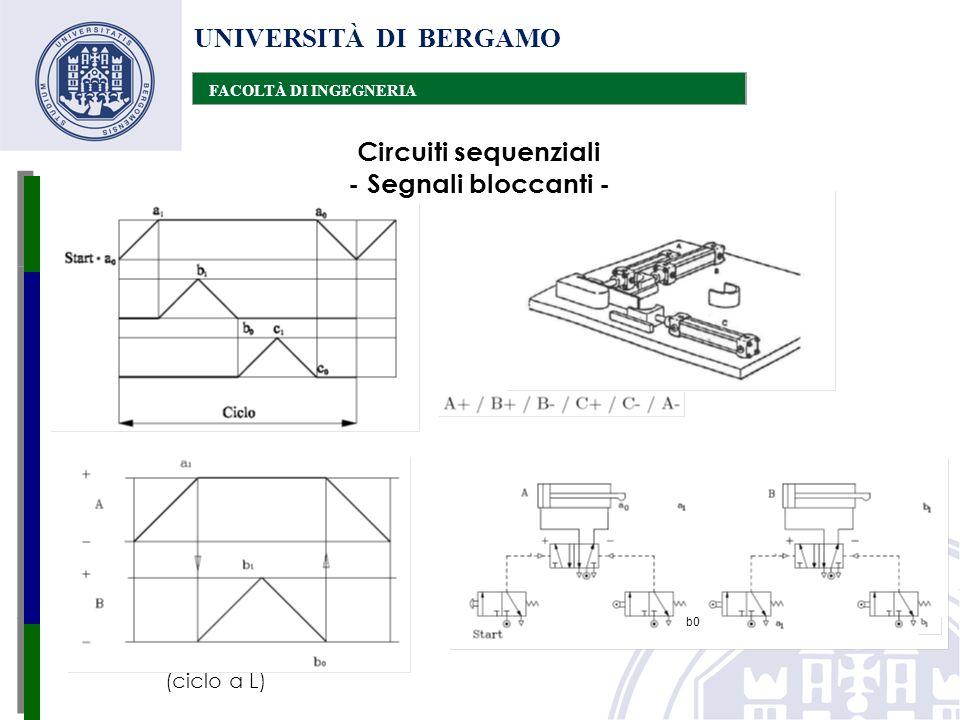Circuiti sequenziali - Segnali bloccanti -