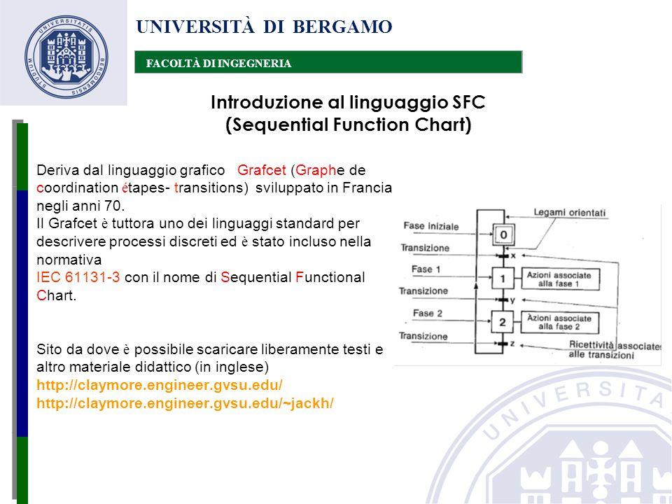 Introduzione al linguaggio SFC (Sequential Function Chart)